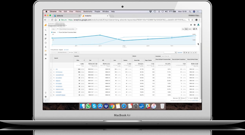 Google Analytics Call Tracking